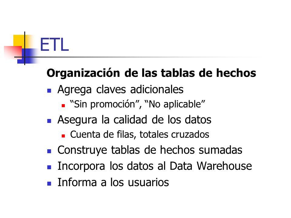 ETL Organización de las tablas de hechos Agrega claves adicionales