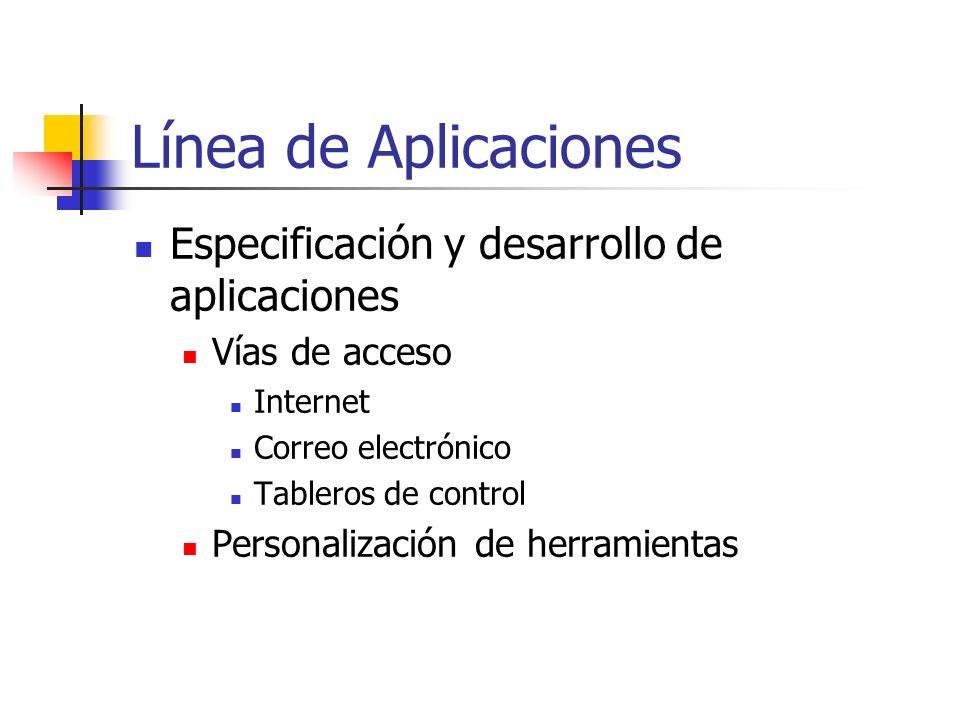 Línea de Aplicaciones Especificación y desarrollo de aplicaciones