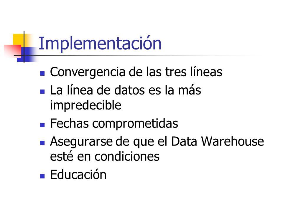 Implementación Convergencia de las tres líneas