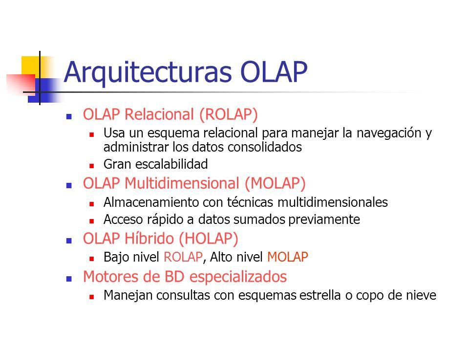 Arquitecturas OLAP OLAP Relacional (ROLAP)