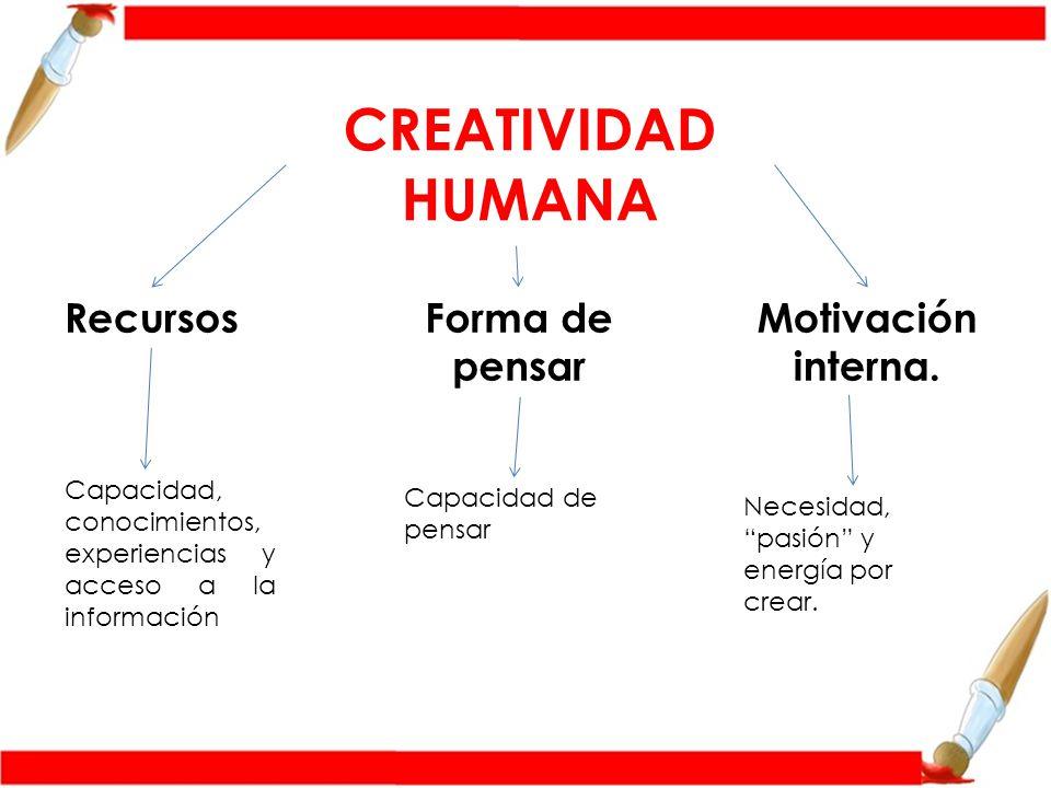 CREATIVIDAD HUMANA Recursos Forma de pensar Motivación interna.
