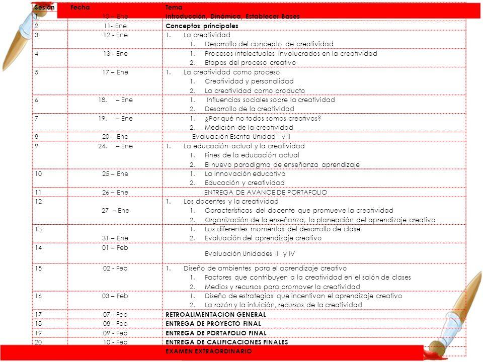 Sesión Fecha. Tema. 1. 10 – Ene. Introducción, Dinámica, Establecer Bases. 2. 11- Ene. Conceptos principales.