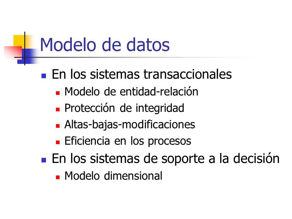 Modelo de datos En los sistemas transaccionales