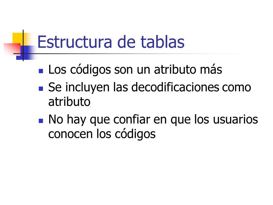 Estructura de tablas Los códigos son un atributo más