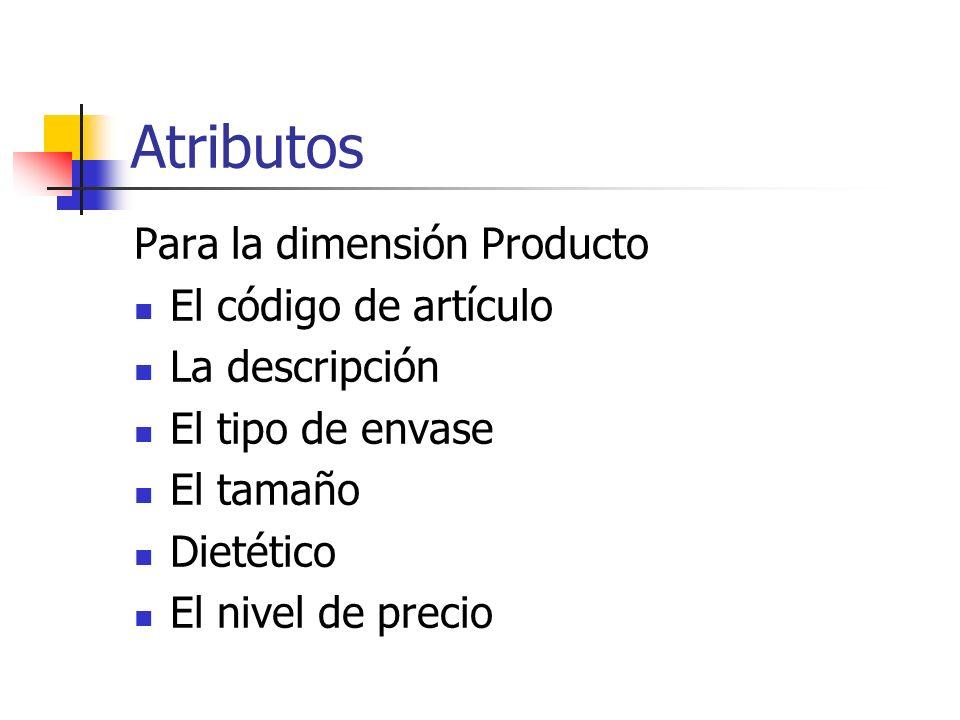 Atributos Para la dimensión Producto El código de artículo