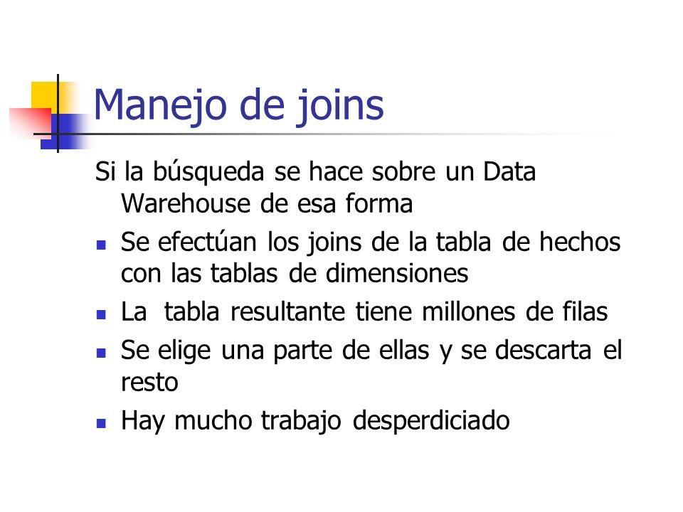 Manejo de joins Si la búsqueda se hace sobre un Data Warehouse de esa forma.
