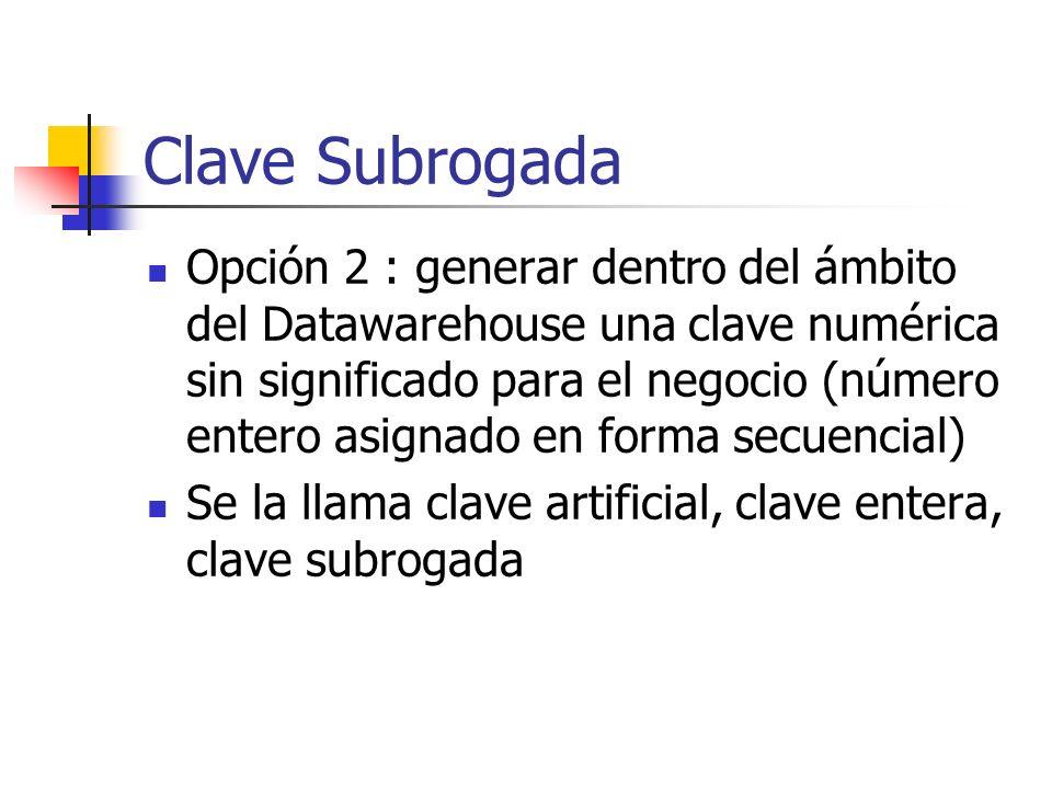 Clave Subrogada