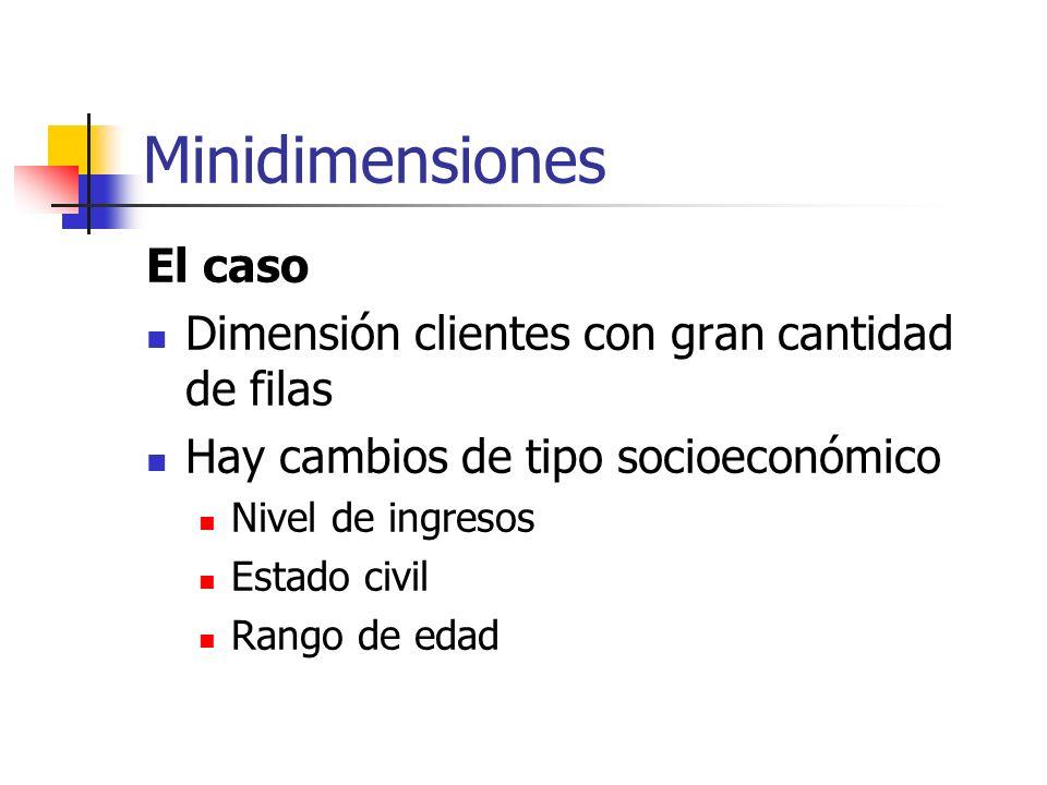 Minidimensiones El caso Dimensión clientes con gran cantidad de filas