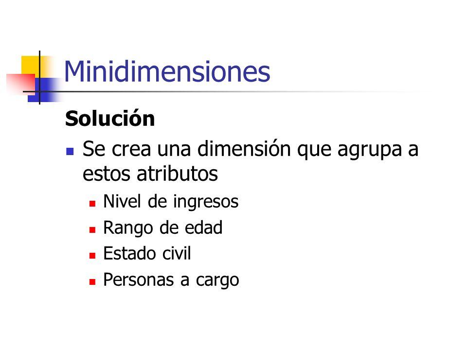 Minidimensiones Solución