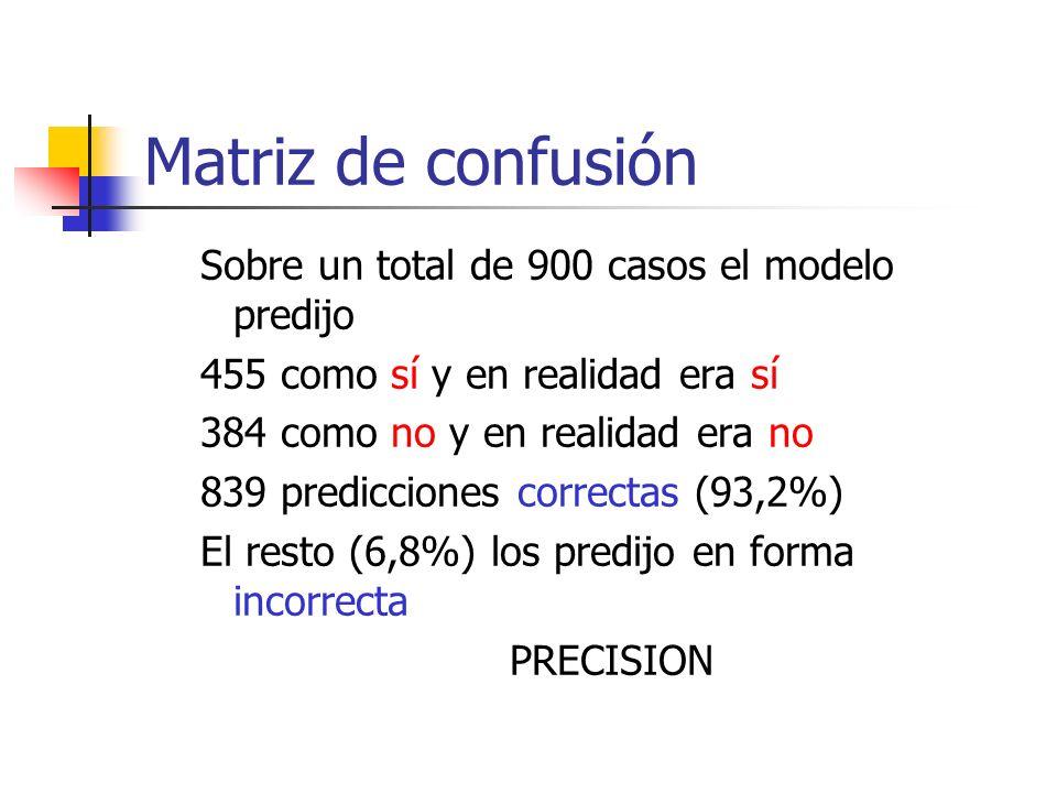 Matriz de confusión Sobre un total de 900 casos el modelo predijo