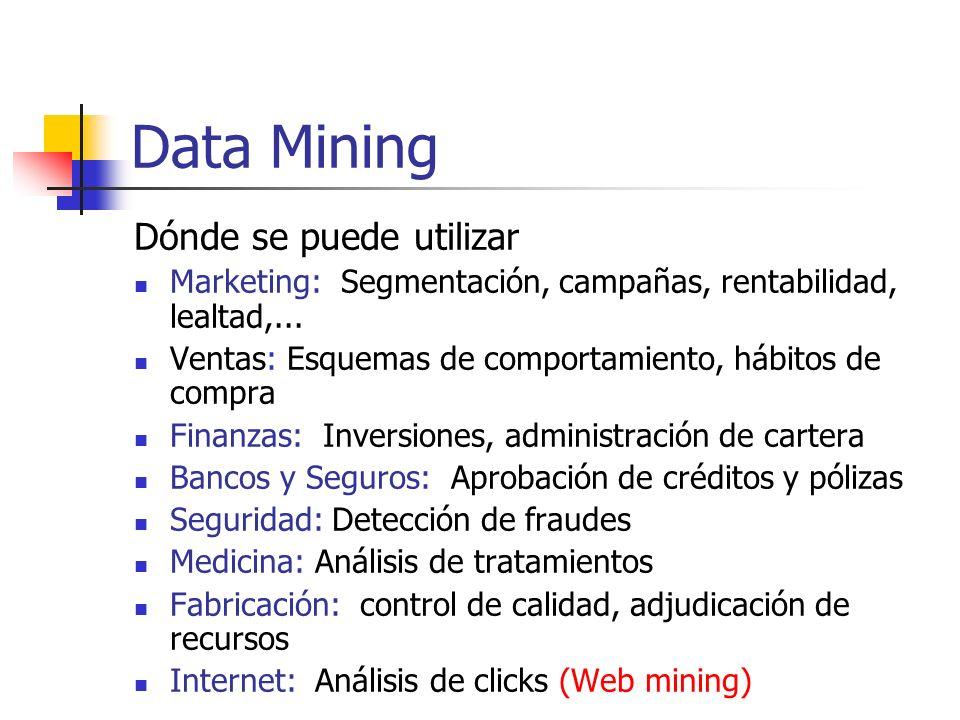 Data Mining Dónde se puede utilizar