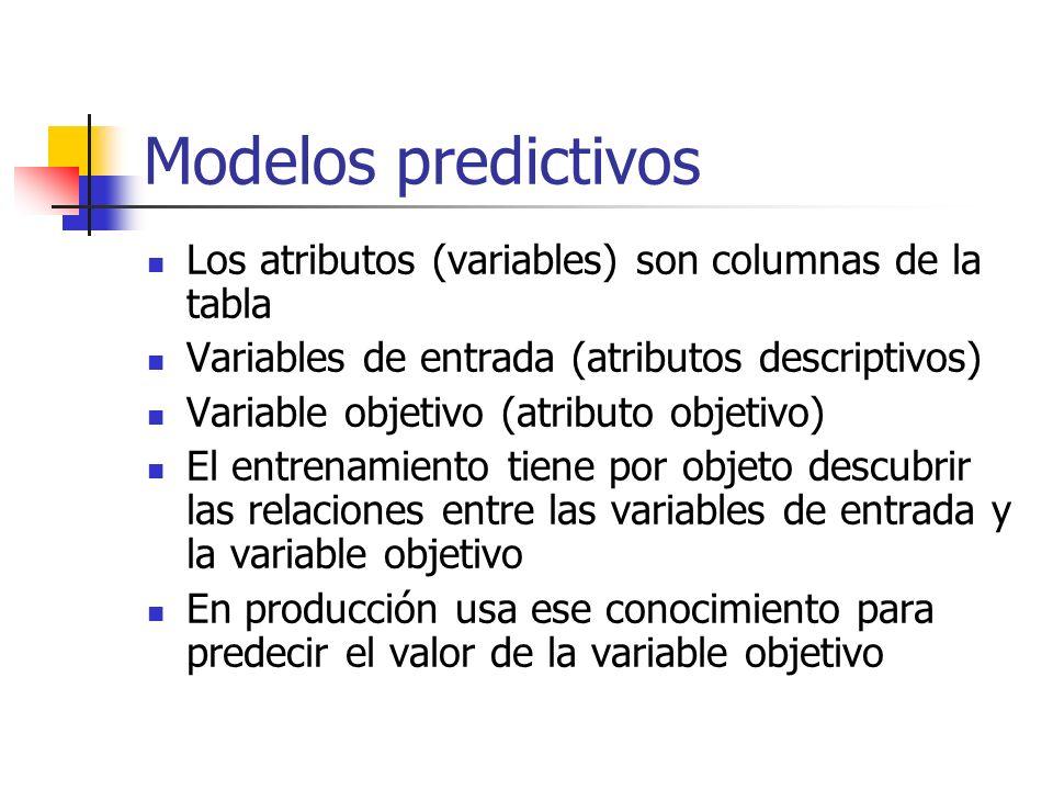 Modelos predictivos Los atributos (variables) son columnas de la tabla