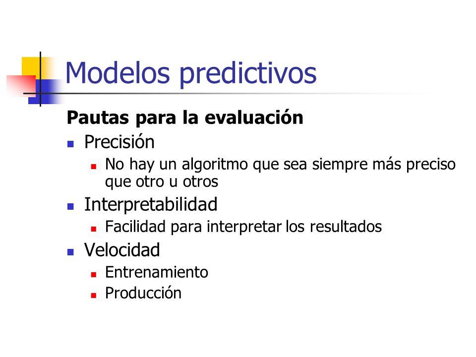 Modelos predictivos Pautas para la evaluación Precisión