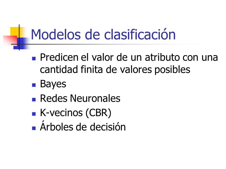 Modelos de clasificación