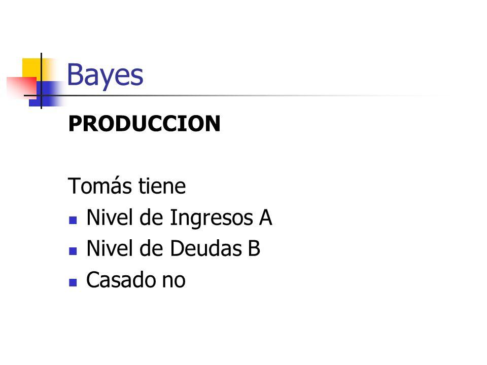 Bayes PRODUCCION Tomás tiene Nivel de Ingresos A Nivel de Deudas B