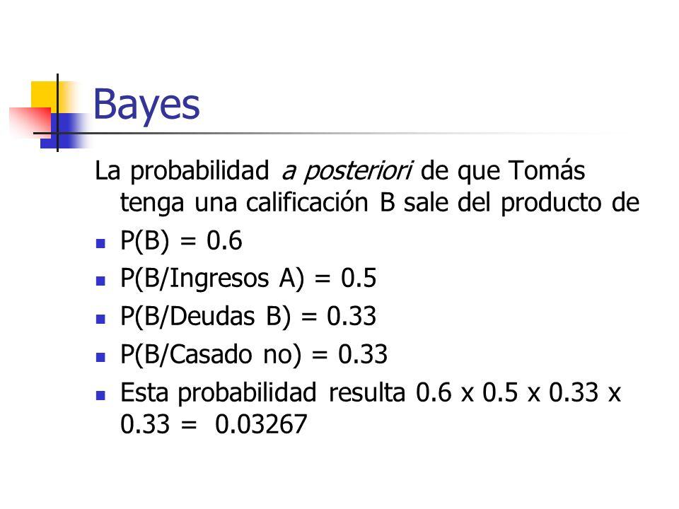 Bayes La probabilidad a posteriori de que Tomás tenga una calificación B sale del producto de. P(B) = 0.6.