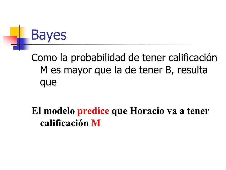 Bayes Como la probabilidad de tener calificación M es mayor que la de tener B, resulta que.