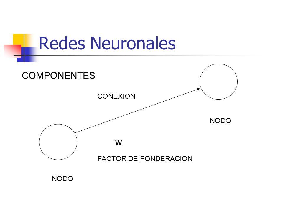 Redes Neuronales COMPONENTES CONEXION NODO W FACTOR DE PONDERACION