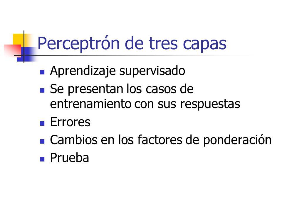 Perceptrón de tres capas