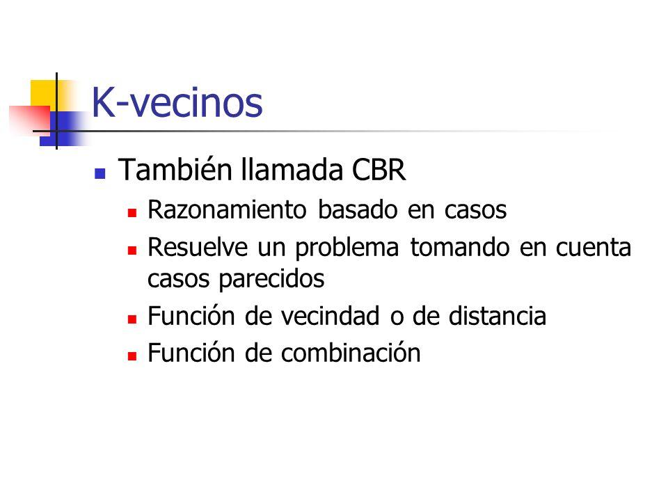 K-vecinos También llamada CBR Razonamiento basado en casos