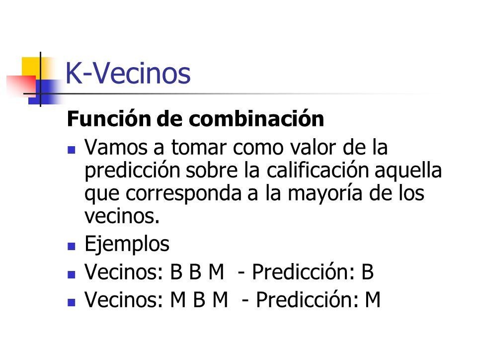 K-Vecinos Función de combinación