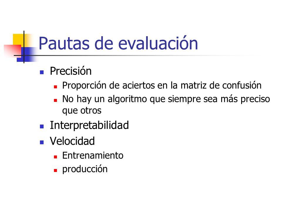 Pautas de evaluación Precisión Interpretabilidad Velocidad