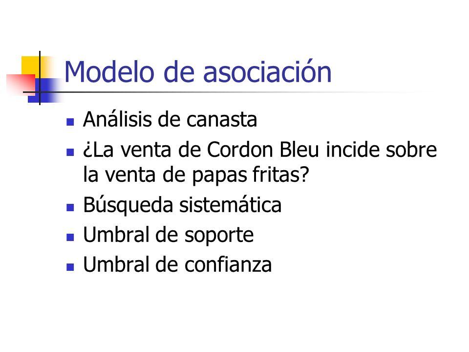 Modelo de asociación Análisis de canasta