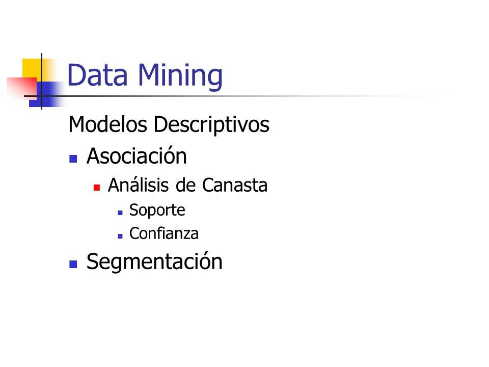 Data Mining Modelos Descriptivos Asociación Segmentación