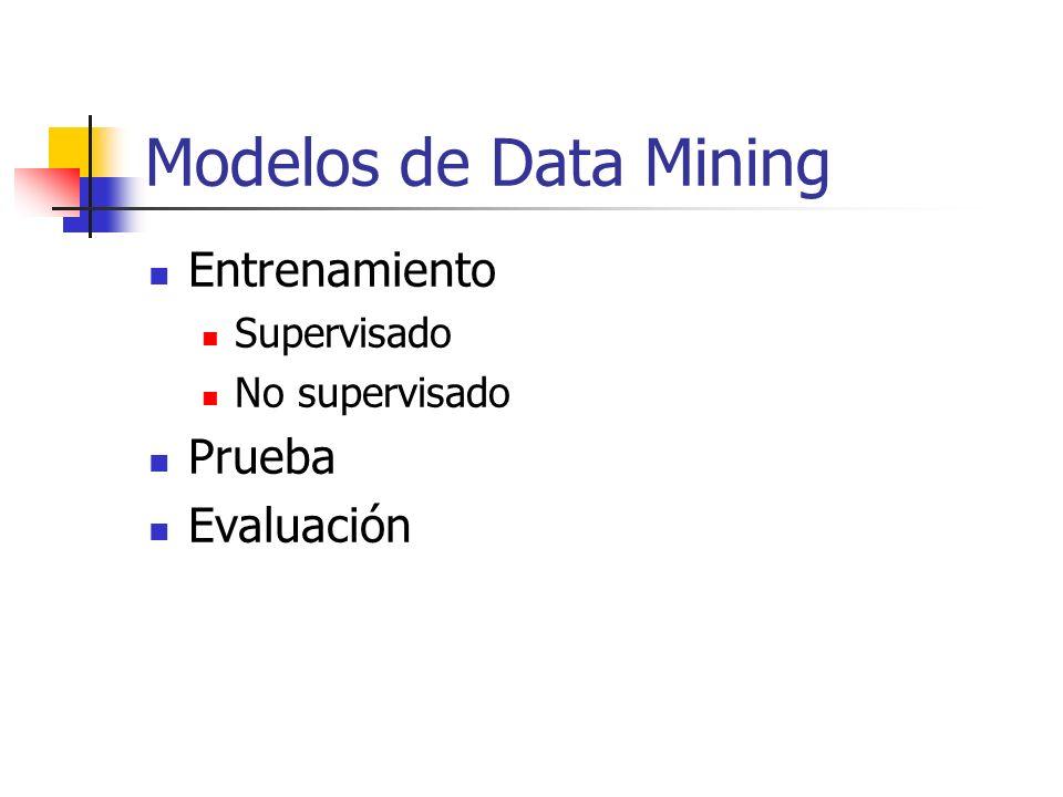 Modelos de Data Mining Entrenamiento Prueba Evaluación Supervisado