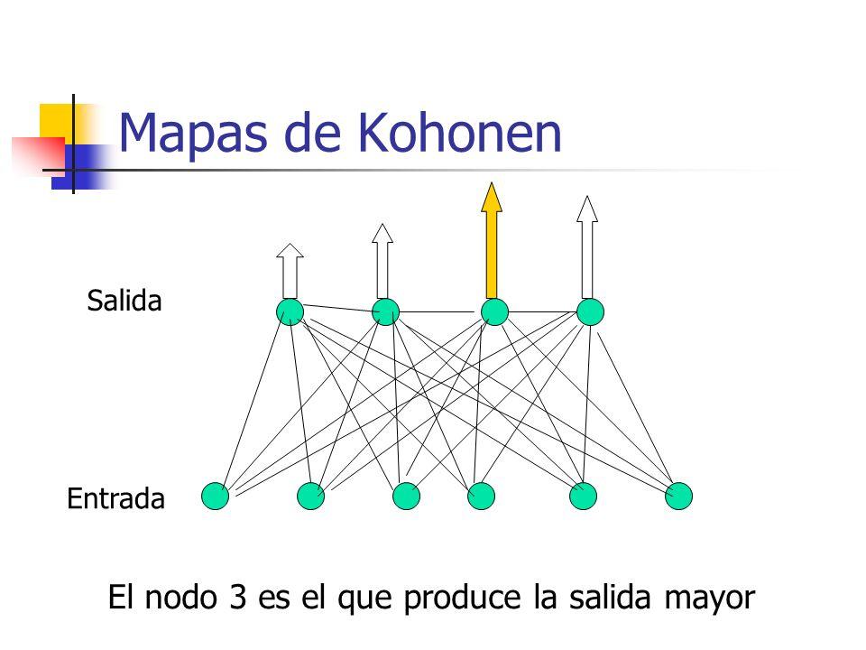 Mapas de Kohonen El nodo 3 es el que produce la salida mayor Salida