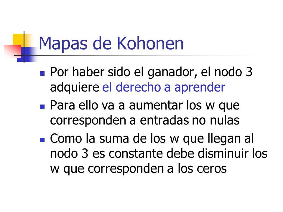 Mapas de Kohonen Por haber sido el ganador, el nodo 3 adquiere el derecho a aprender.