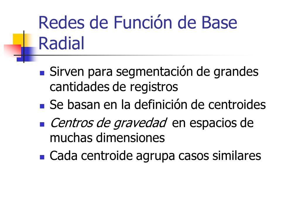 Redes de Función de Base Radial
