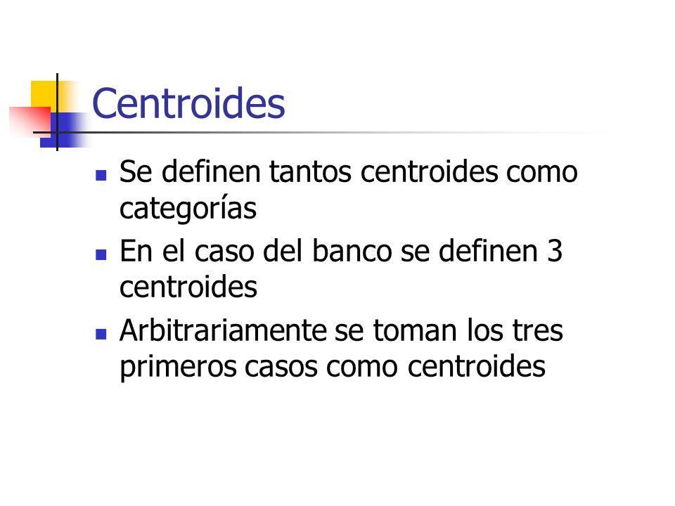 Centroides Se definen tantos centroides como categorías