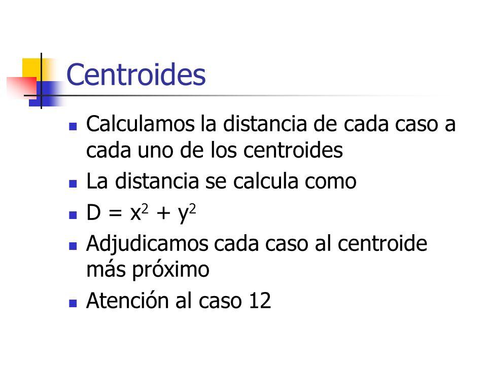 Centroides Calculamos la distancia de cada caso a cada uno de los centroides. La distancia se calcula como.
