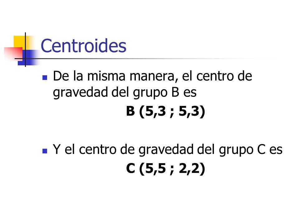 Centroides De la misma manera, el centro de gravedad del grupo B es