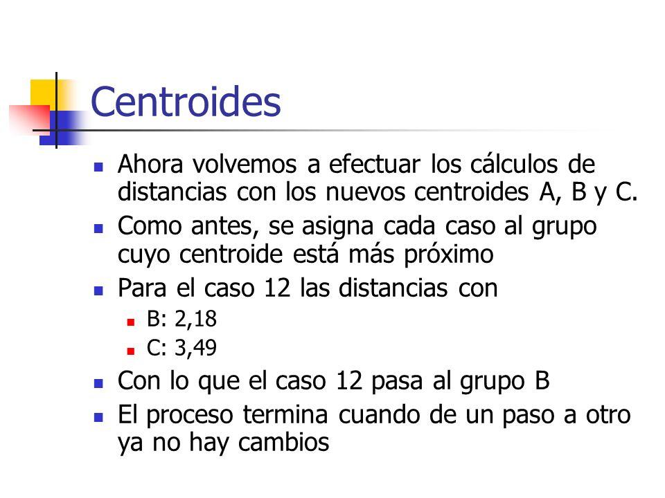 Centroides Ahora volvemos a efectuar los cálculos de distancias con los nuevos centroides A, B y C.