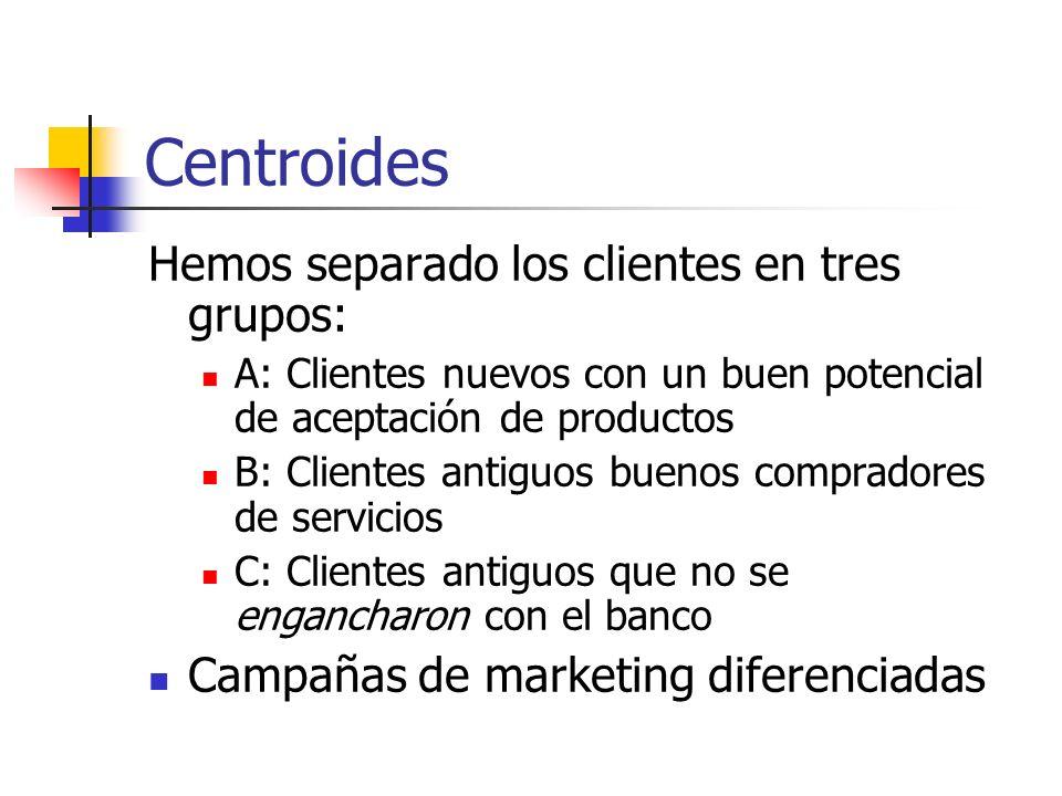 Centroides Hemos separado los clientes en tres grupos: