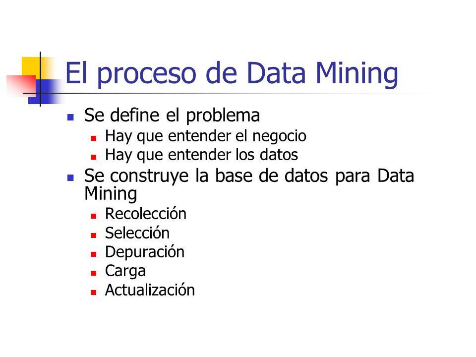 El proceso de Data Mining