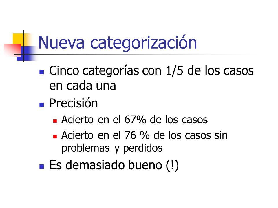 Nueva categorización Cinco categorías con 1/5 de los casos en cada una