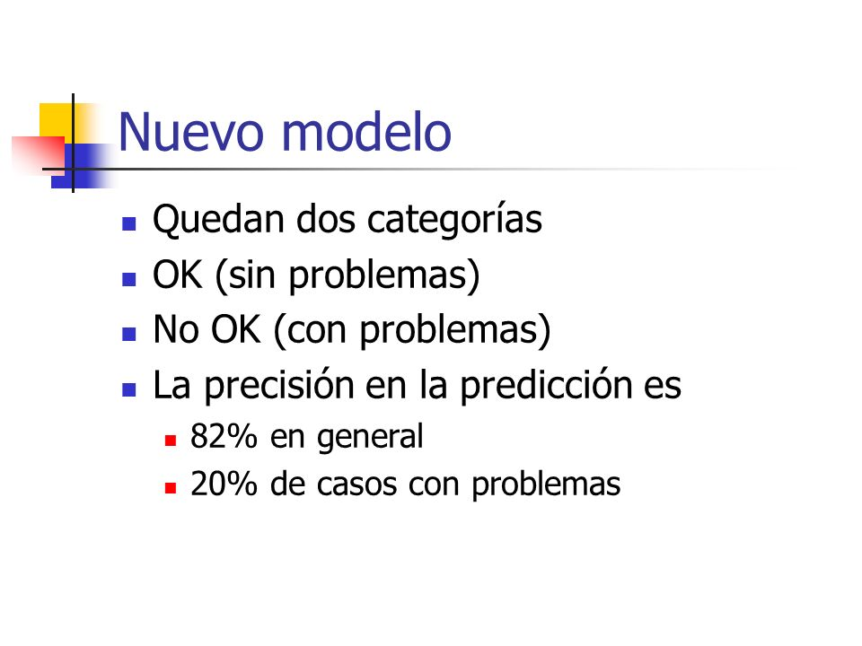Nuevo modelo Quedan dos categorías OK (sin problemas)