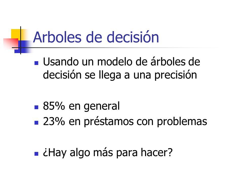 Arboles de decisión Usando un modelo de árboles de decisión se llega a una precisión. 85% en general.