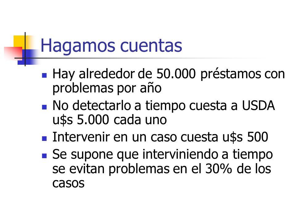 Hagamos cuentas Hay alrededor de 50.000 préstamos con problemas por año. No detectarlo a tiempo cuesta a USDA u$s 5.000 cada uno.