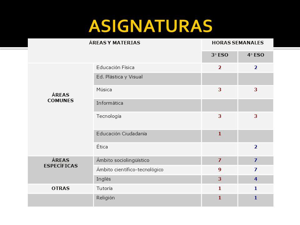 ASIGNATURAS ÁREAS Y MATERIAS HORAS SEMANALES 3° ESO 4° ESO ÁREAS