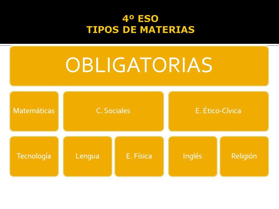 OBLIGATORIAS 4º ESO TIPOS DE MATERIAS Matemáticas Tecnología