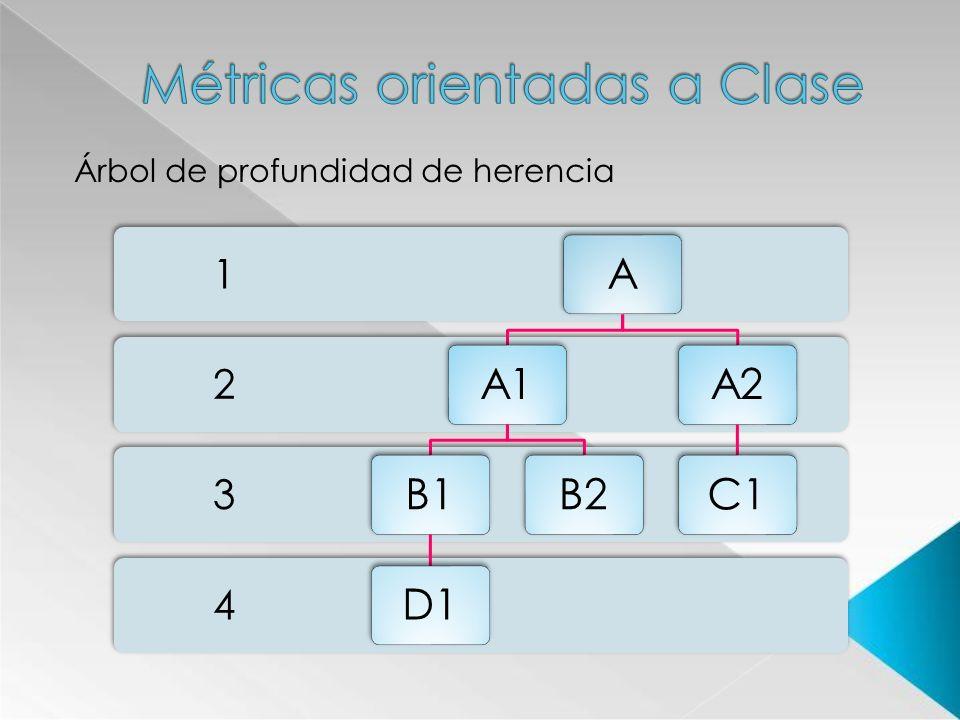 Métricas orientadas a Clase