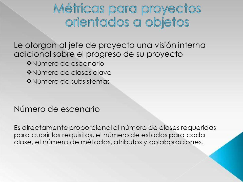 Métricas para proyectos
