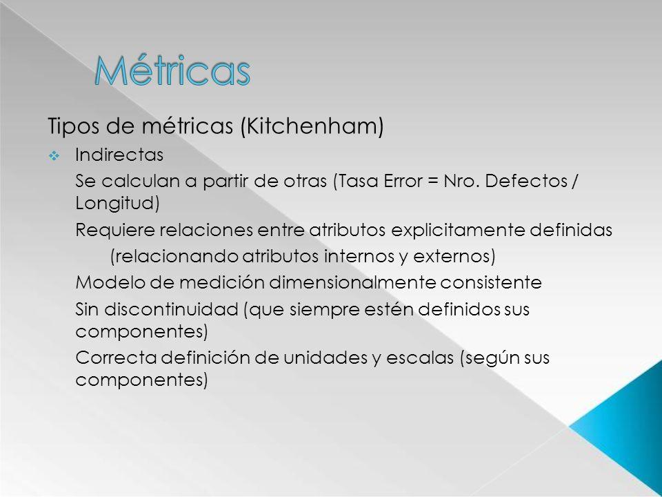 Métricas Tipos de métricas (Kitchenham) Indirectas