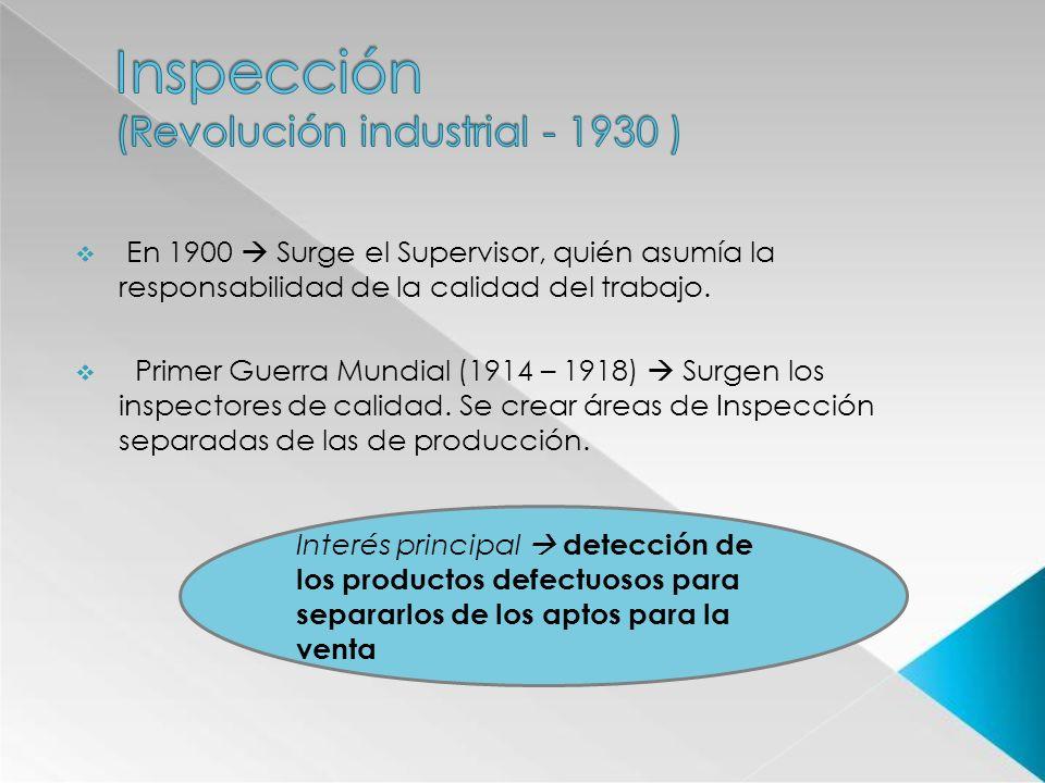 Inspección (Revolución industrial - 1930 )