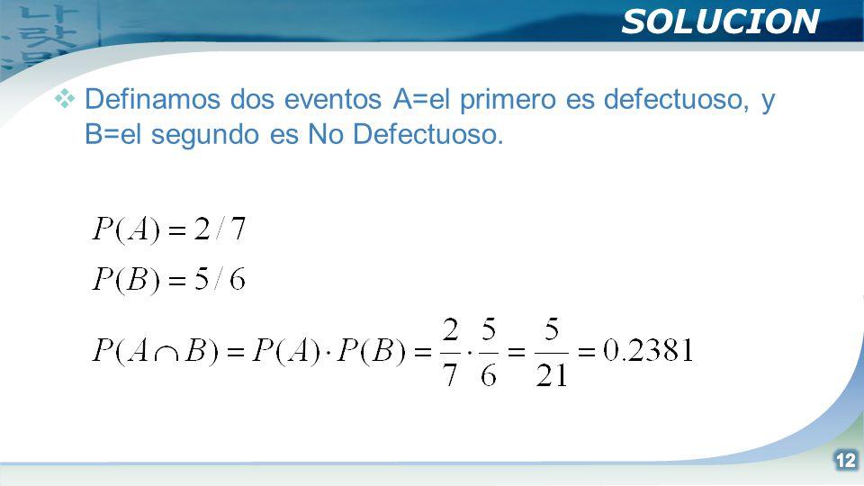 SOLUCION Definamos dos eventos A=el primero es defectuoso, y B=el segundo es No Defectuoso.