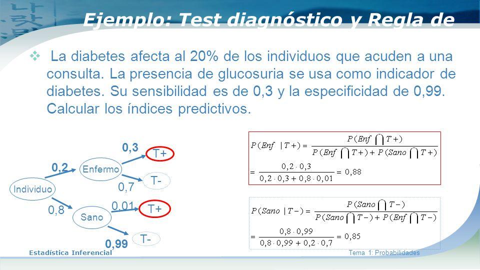 Ejemplo: Test diagnóstico y Regla de Bayes